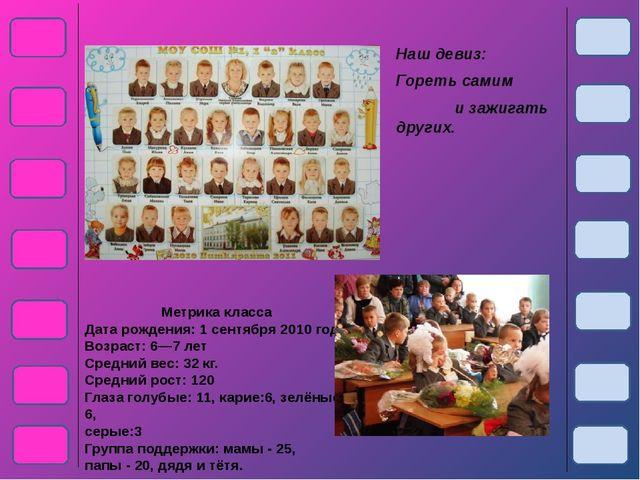 Метрика класса Дата рождения: 1 сентября 2010 год Возраст: 6—7 лет Средний ве...