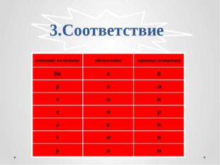 3.Соответствие название величины обозначение единица измерения Скорость υ м/