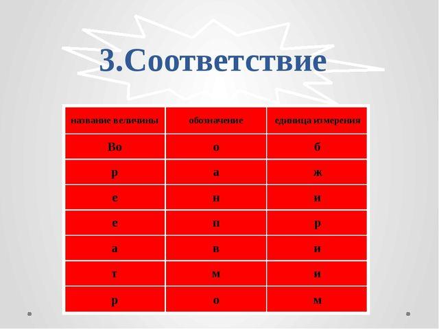 3.Соответствие название величины обозначение единица измерения Скорость υ м/...
