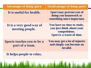 * Advantages of doing sports	Disadvantages of doing sports It is useful for h