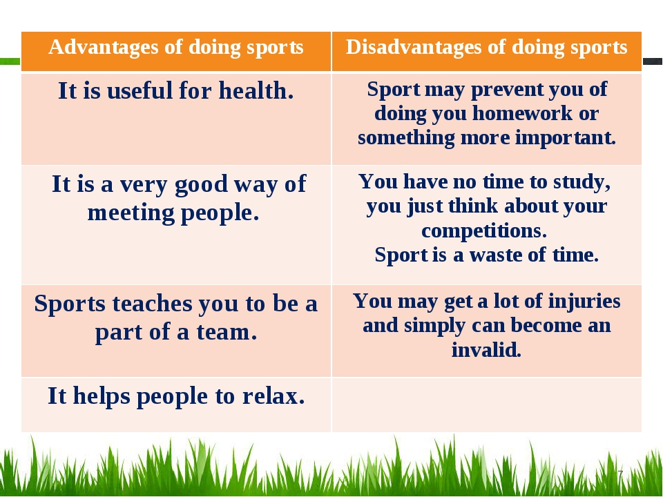 * Advantages of doing sports	Disadvantages of doing sports It is useful for h...