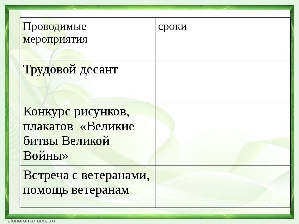 Проводимые мероприятия сроки Трудовой десант Конкурс рисунков, плакатов «Вел...