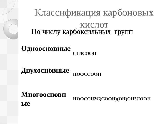 Классификация карбоновых кислот Одноосновные Двухосновные Многоосновные СН3СО...