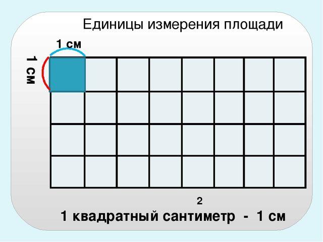 1 см 1 см   2 1 квадратный сантиметр - 1 см Единицы измерения площади