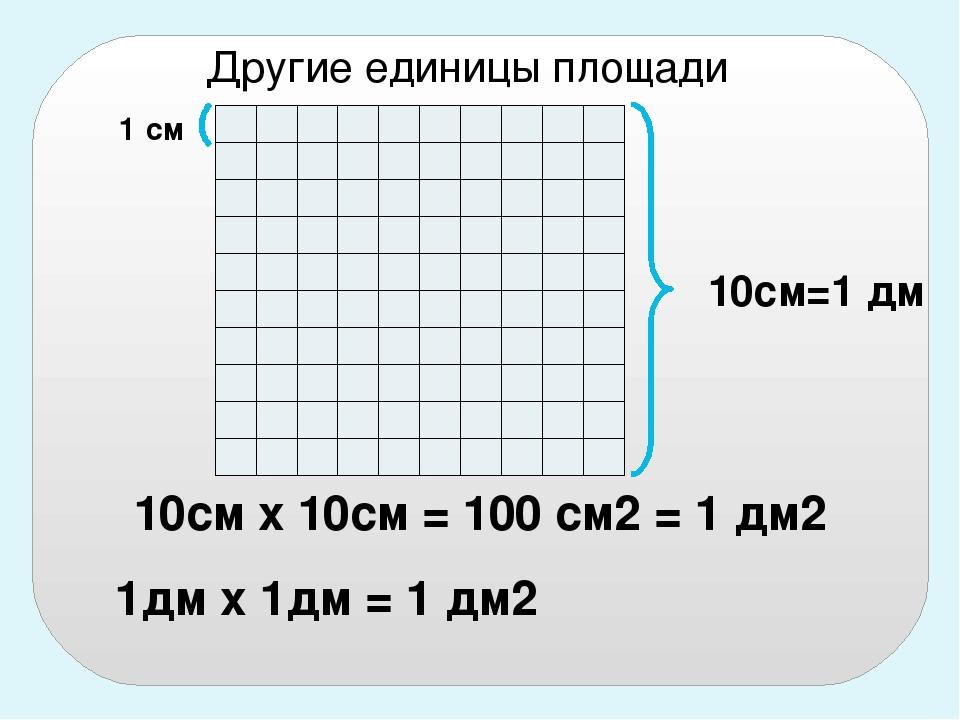 10см х 10см = 100 см2 = 1 дм2 10см=1 дм 1дм х 1дм = 1 дм2 Другие единицы площ...