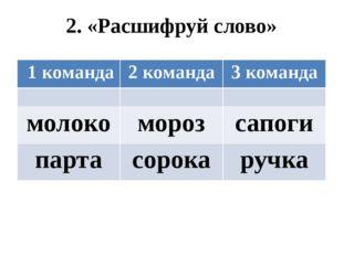 2. «Расшифруй слово» 1 команда 2 команда 3 команда молоко мороз сапоги парта