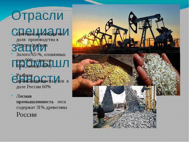 Отрасли специализации промышленности Цветная металлургия доля производства в...