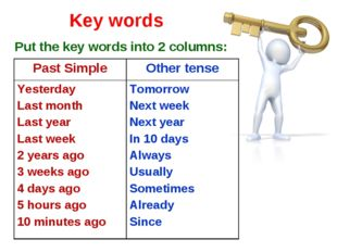 Key words Put the key words into 2 columns: Past SimpleOther tense Yesterday