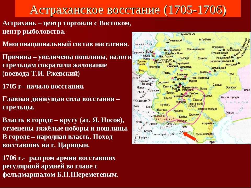 Астраханское восстание (1705-1706) Астрахань – центр торговли с Востоком, цен...