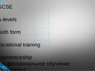 GCSE A-levels sixth form vocational training apprenticeship профессиональное