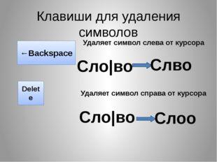 Клавиши для удаления символов ←Backspace Delete Удаляет символ справа от курс