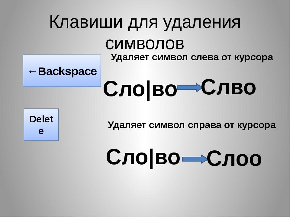 Клавиши для удаления символов ←Backspace Delete Удаляет символ справа от курс...