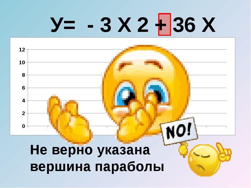 У= - 3 Х 2 + 36 Х Не верно указана вершина параболы