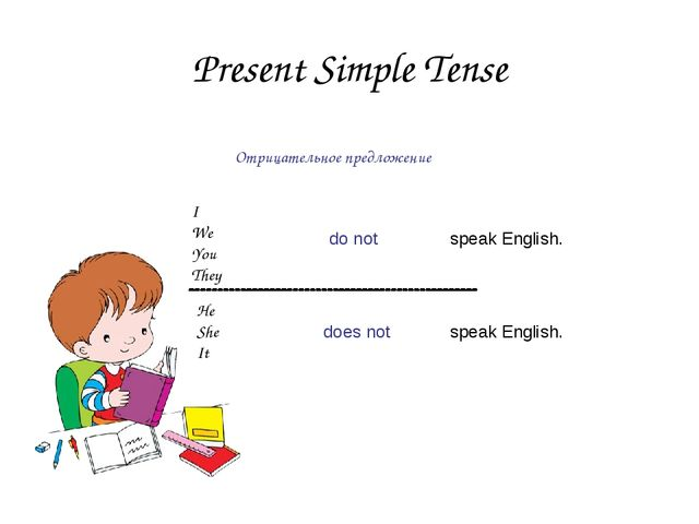 Present Simple Tense Отрицательное предложение I We You They He She It do not...