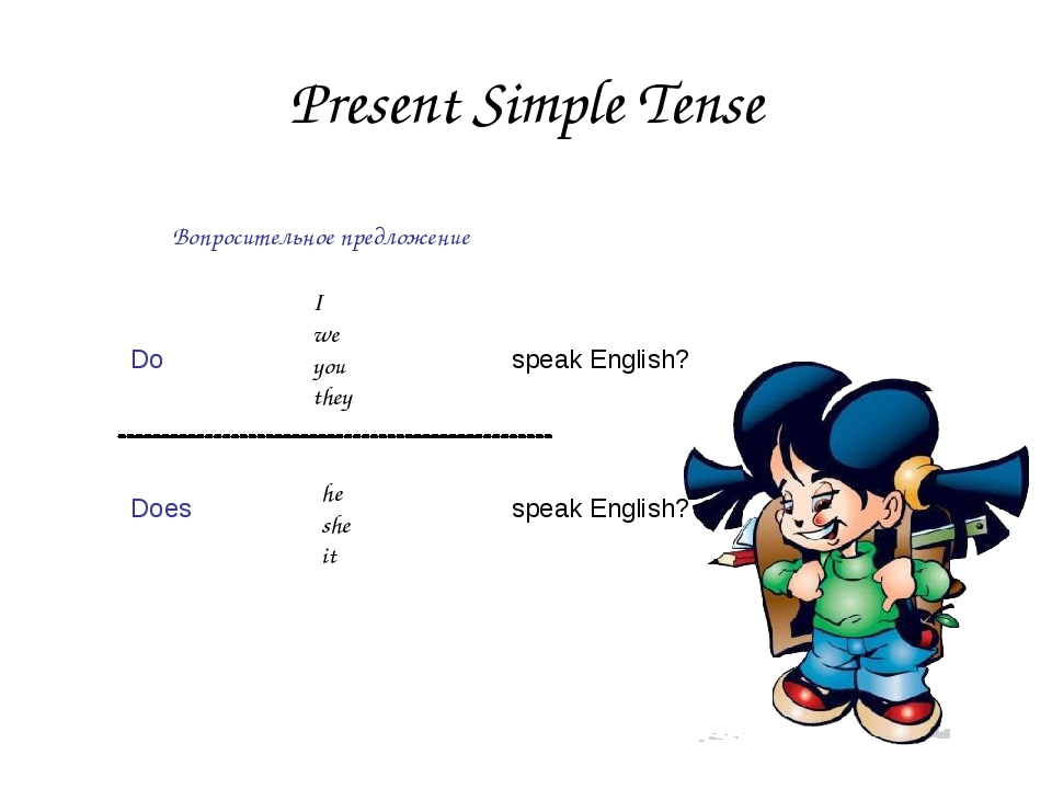 Present Simple Tense Вопросительное предложение I we you they he she it Do sp...