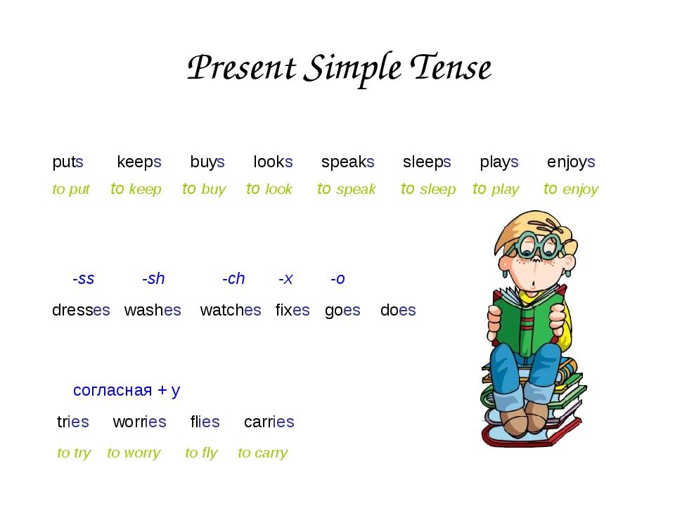 Present Simple Tense puts keeps buys looks speaks sleeps plays enjoys to put...