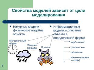 Свойства моделей зависят от цели моделирования Натурные модели – физическое п