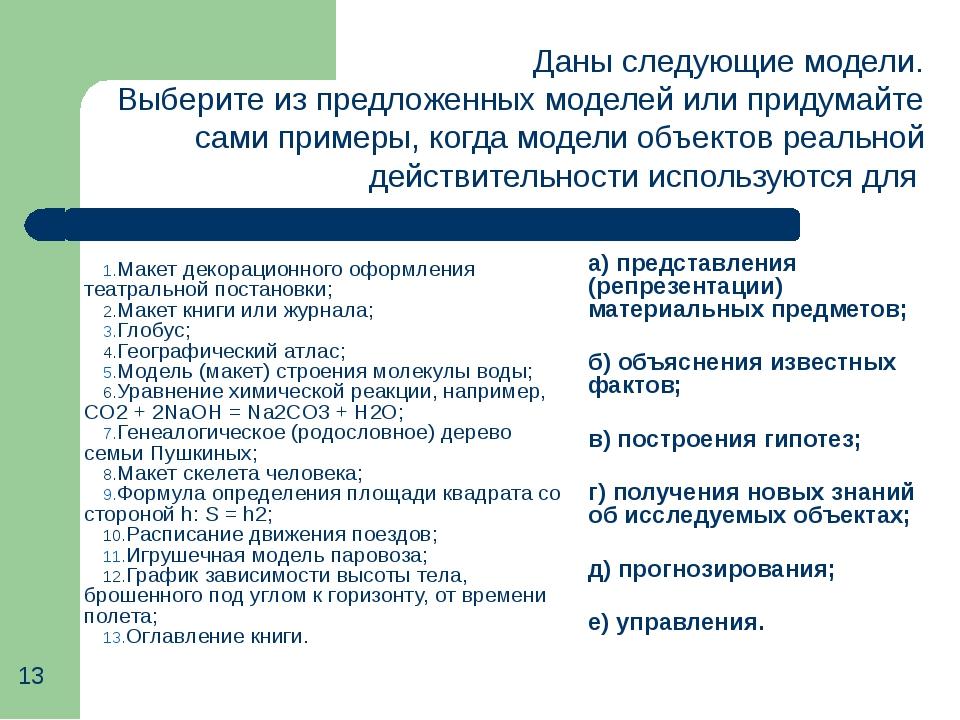 Макет декорационного оформления театральной постановки; Макет книги или журн...