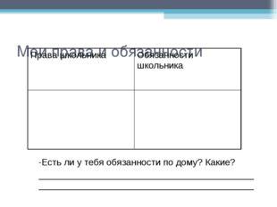 Мои права и обязанности Права школьникаОбязанности школьника  Есть ли у теб