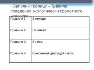 - Заполни таблицу «Правила поведения экологически грамотного человека» Правил