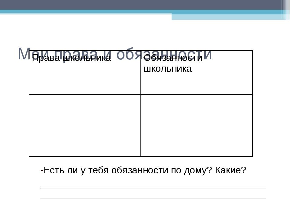 Мои права и обязанности Права школьникаОбязанности школьника  Есть ли у теб...