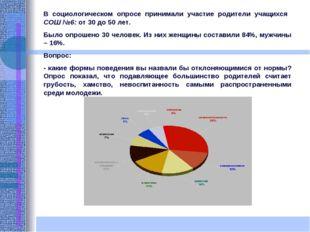 В социологическом опросе принимали участие родители учащихся СОШ №6: от 30 до