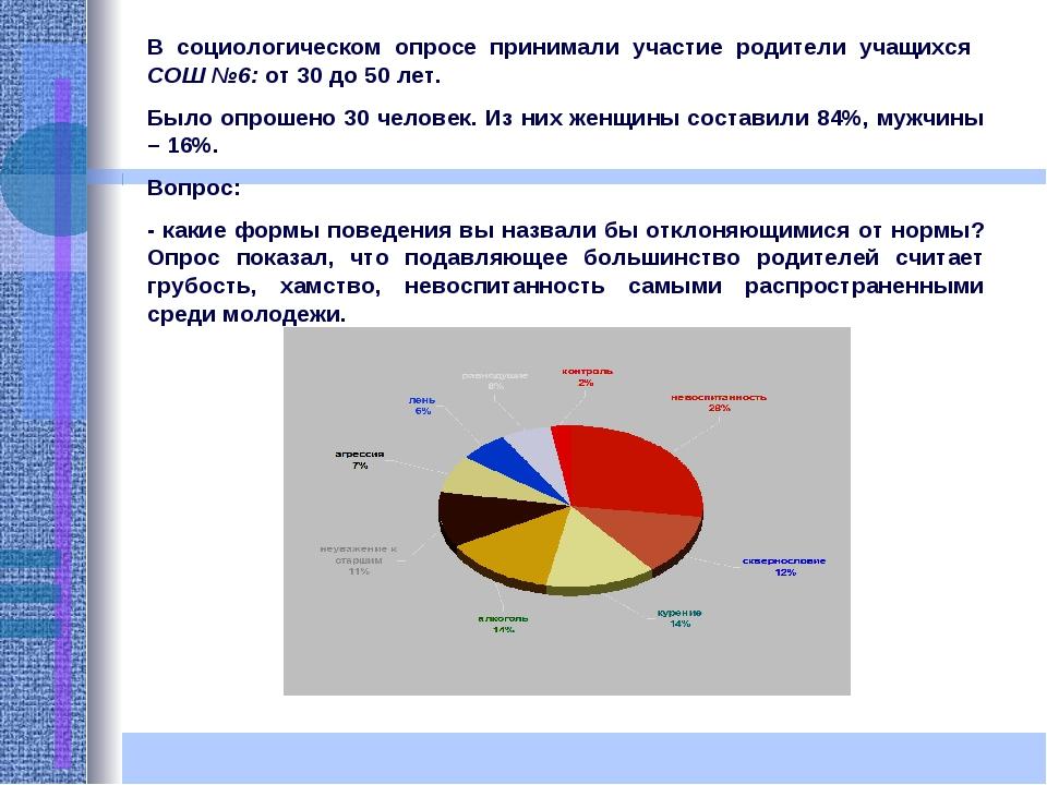 В социологическом опросе принимали участие родители учащихся СОШ №6: от 30 до...
