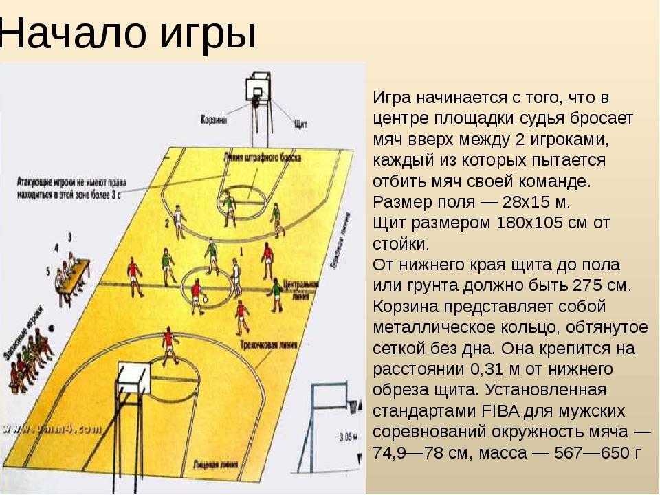 Игра начинается с того, что в центре площадки судья бросает мяч вверх между 2...