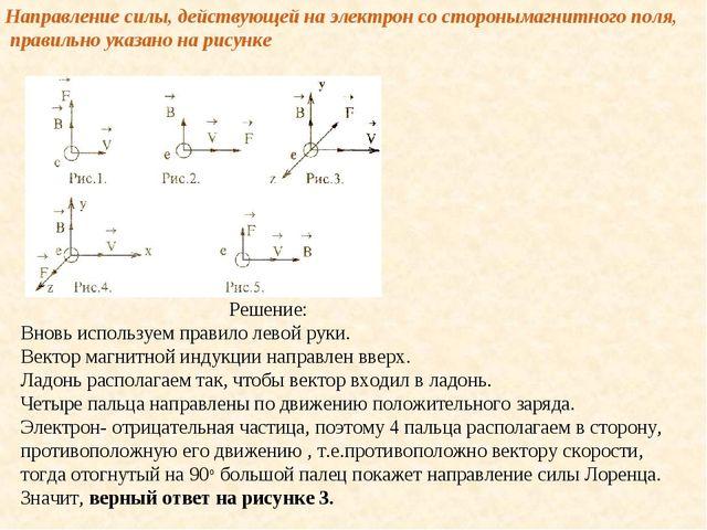 Направление силы, действующей на электрон со сторонымагнитного поля, правильн...