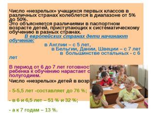 Число «незрелых» учащихся первых классов в различных странах колеблется в ди
