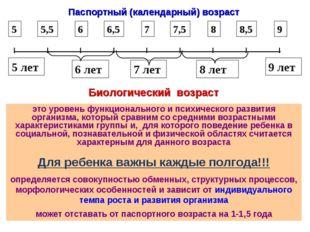 Паспортный (календарный) возраст Биологический возраст это уровень функционал