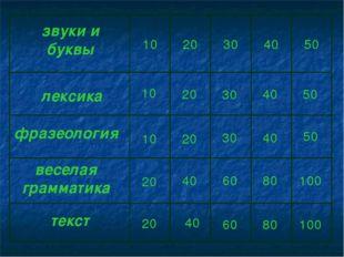 50 40 30 20 10 фразеология 50 40 30 20 10 лексика 50 40 30 20 10 звуки и букв