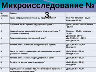 Микроисследование № 3. № вопроса Вопрос 1. Какое направление в музыке вы пре