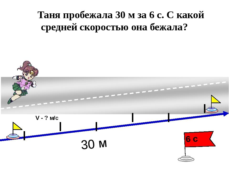 Таня пробежала 30 м за 6 с. С какой средней скоростью она бежала? 30 м V - ?...