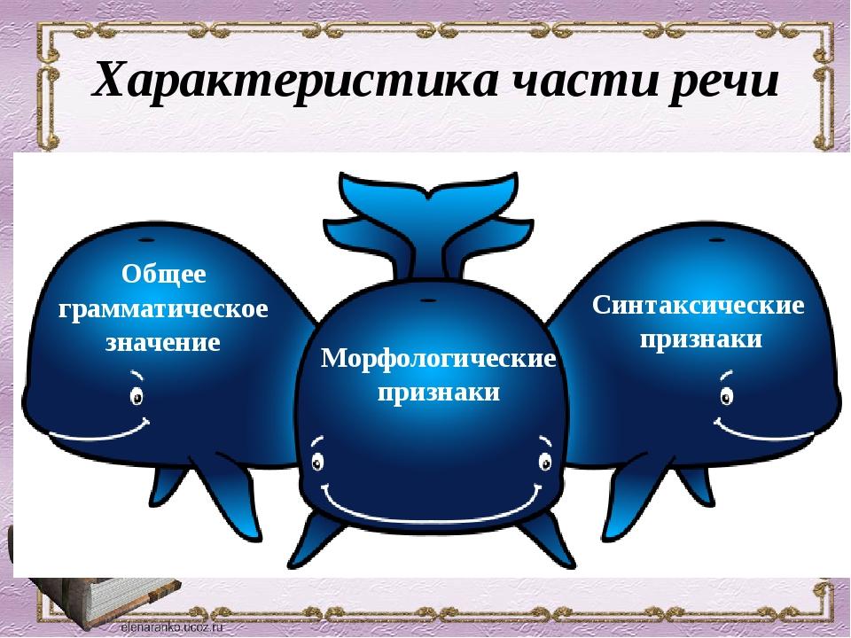 Характеристика части речи Общее грамматическое значение Морфологические призн...