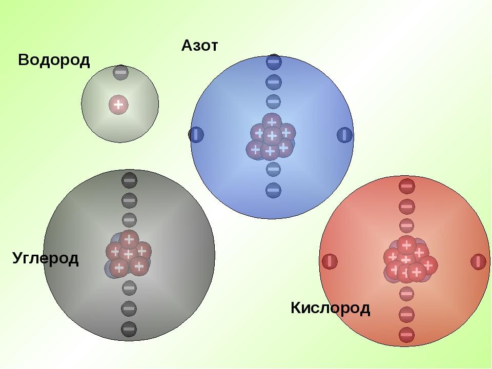Водород Азот Кислород Углерод