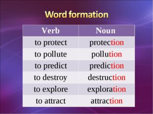 Verb	Noun to protect	protection to pollute	pollution to predict	prediction to