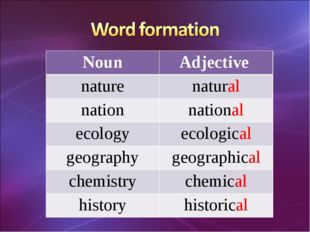 Noun	Adjective nature	natural nation	national ecology	ecological geography	ge
