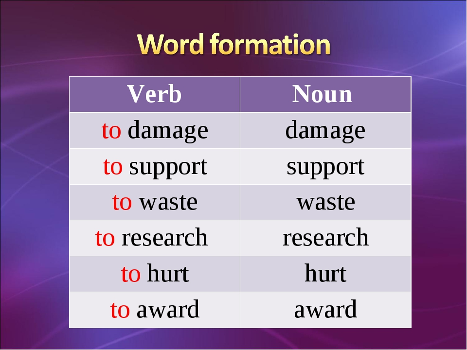 Verb	Noun to damage	damage to support	support to waste	waste to research 	res...