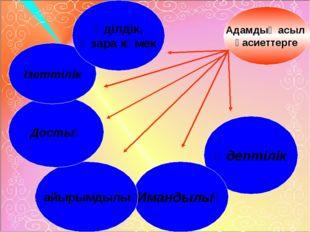 Адамдық асыл қасиеттерге Әдептілік Имандылық Қайырымдылық Достық Ізеттілік Әд