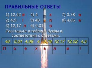 1) 12,02 и 4) 4 х 7) 0,78 а 2) 4,5 ! 5) 40 п 8) 4,06 е 3) 12,17 л 6) 0,01 о Р