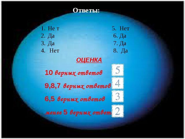 ОЦЕНКА 10 верных ответов 9,8,7 верных ответов 6,5 верных ответов менее 5 верн...