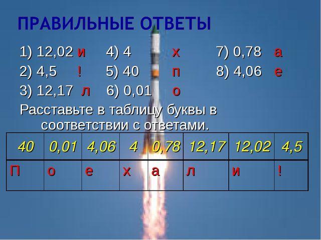 1) 12,02 и 4) 4 х 7) 0,78 а 2) 4,5 ! 5) 40 п 8) 4,06 е 3) 12,17 л 6) 0,01 о Р...