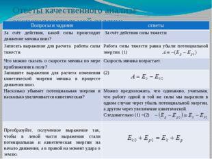 Ответы качественного анализа экспериментальной задачи: Вопросыи задания ответ