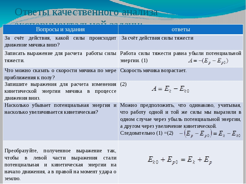 Ответы качественного анализа экспериментальной задачи: Вопросыи задания ответ...