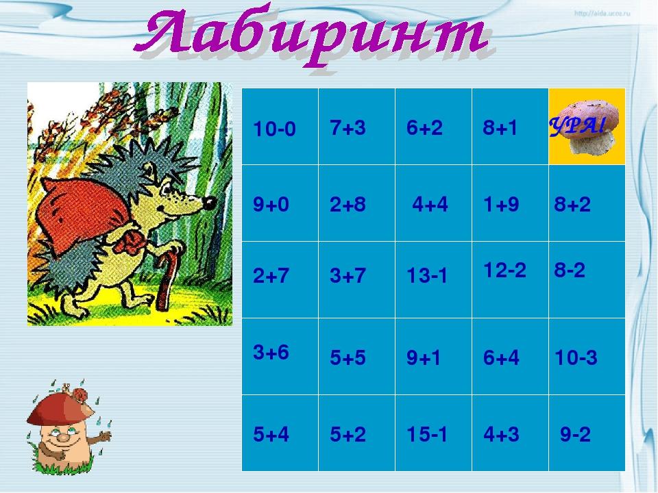 10-0 7+3 9-2 9+1 6+4 10-3 12-2 8-2 1+9 8+2 8+1 6+2 2+8 2+7 3+7 5+4 3+6 5+5 5+...