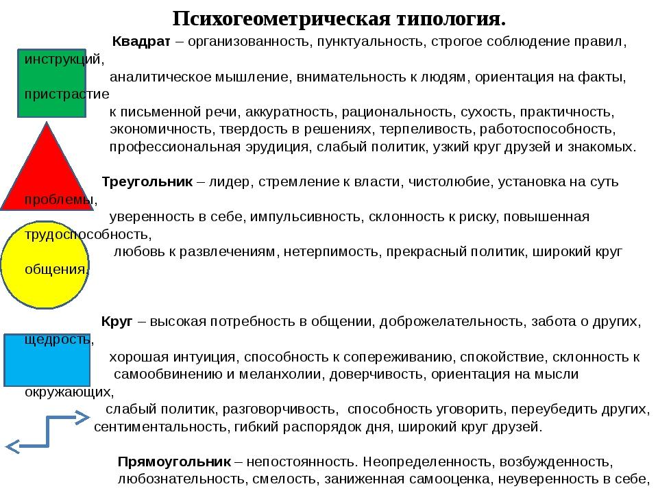 Психогеометрическая типология. Квадрат – организованность, пунктуальность, с...