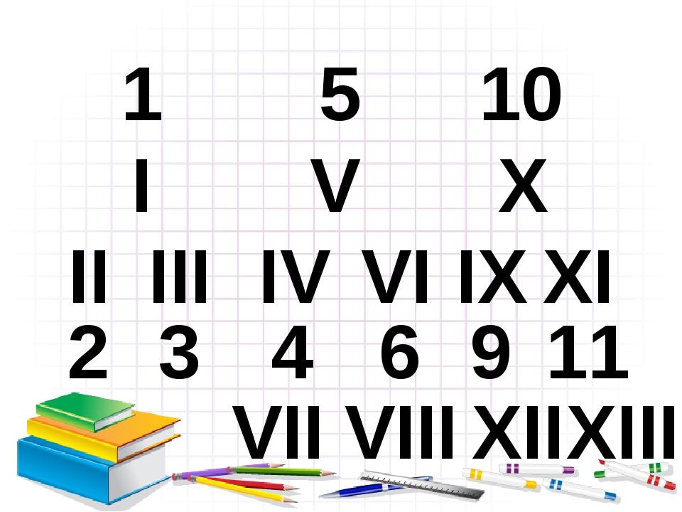 1 5 10 I V X II III IV VI IX XI 2 3 4 6 9 11 VII VIII XII XIII