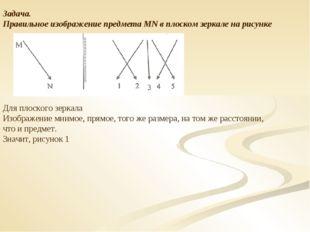 Задача. Правильное изображение предмета MN в плоском зеркале на рисунке Для п