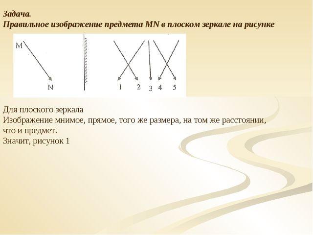Задача. Правильное изображение предмета MN в плоском зеркале на рисунке Для п...
